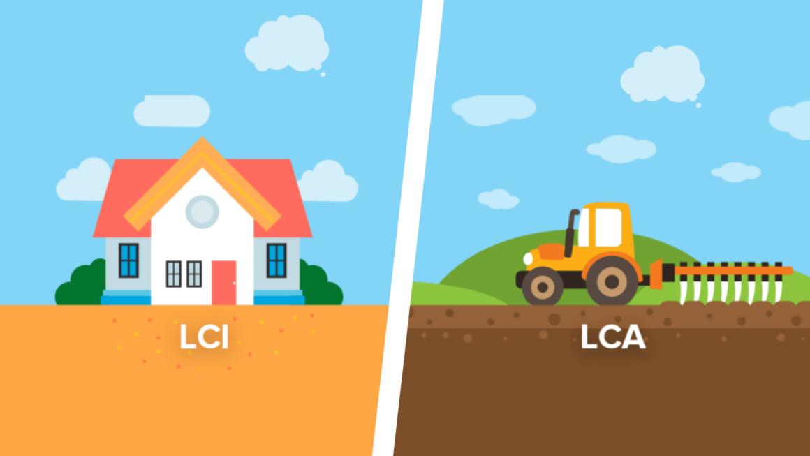 O que são LCI e LCA?