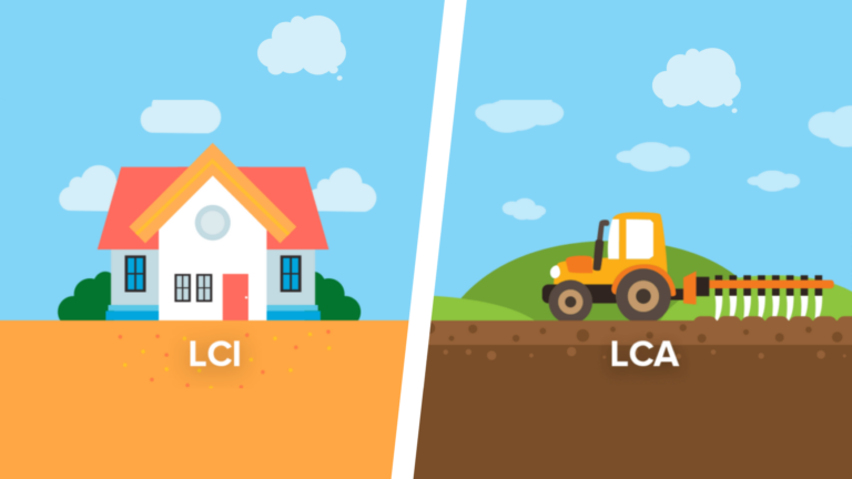 Letras de Credito imobiliario e do agronegocio - lci e lca