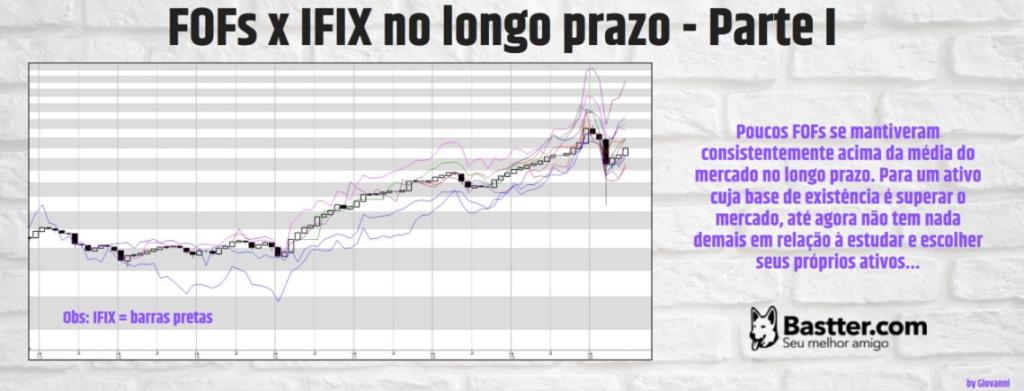 FoFs x IFIX: comparativo