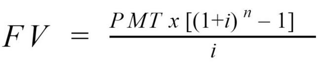 Fórmula dos juros compostos com aportes mensais
